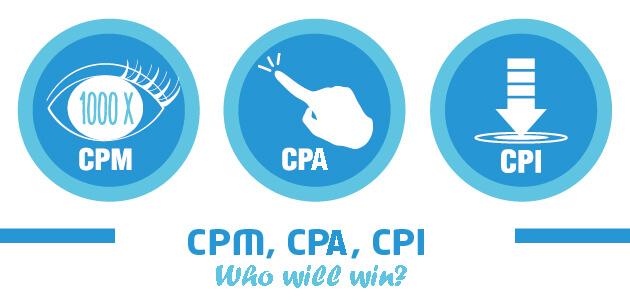 CPA-CPS-CPM-CPC-CPI-là-gì