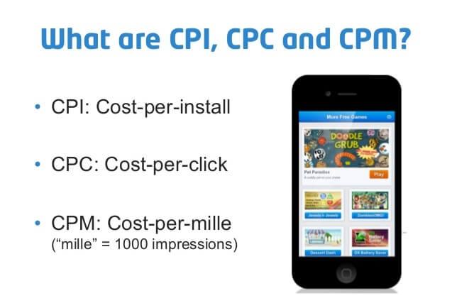 cpi-cpc-cpm-differences-2-638