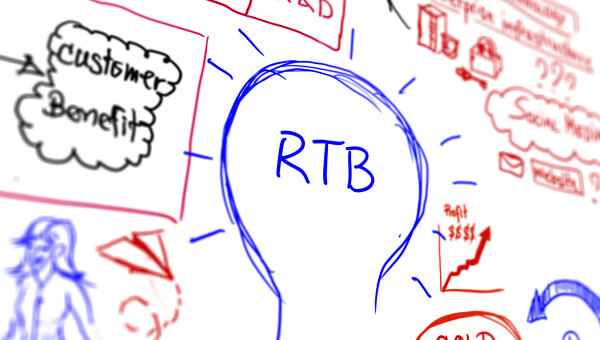 RTB Real Time Bidding la gì real time bidding platform real-time bidding