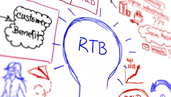 RTB Real Time Bidding la gì real time bidding platform real-time bidding