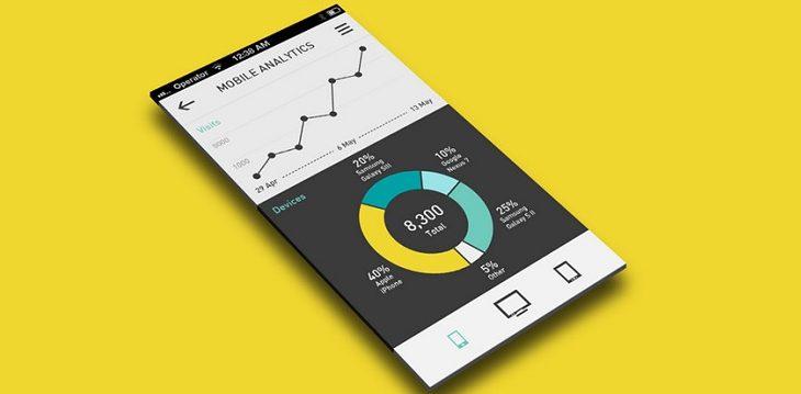 app analytics phân tích ứng dụng