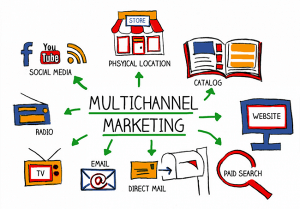 multichanel-marketing