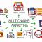 multichanel-marketing